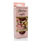 Yankee Candle Fresh Cut Roses Electric Fragrance Refill